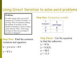 writing linear equations from word problems ppt tessshlo