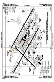 Airport Charts File Pdx Airport Diagram Pdf Wikimedia Commons