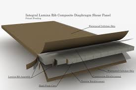a lightweight composite panel building system create