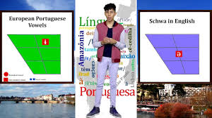 For people who wants to get familiar with the brazilian portuguese language, the alphabet is a very good tool to start learning. European Portuguese Pronunciation Vowels Ipa Youtube