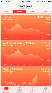 Pedometer Tracking Chart How To Track Steps Mileage With Iphone To Make The Health