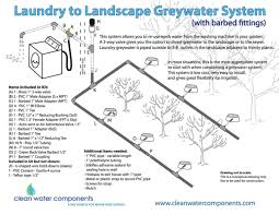 Laundry To Garden How To Irrigate With Graywater Modern Farmer