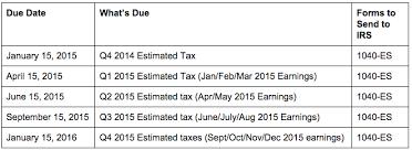 Paycheck Calculator 2015 How To Calculate And Pay Quarterly Estimated Taxes