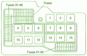 bmw e36 323i convertible fuse box diagram residential electrical 2009 BMW 325I Fuse Box Diagram at 2005 Bmw 525i Fuse Box Diagram