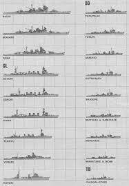 Size Comparison Iowa Yamato Battleship Bismarck Battleships