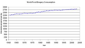 Acsm Waist Circumference Chart Obesity Wikipedia