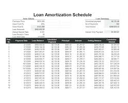 Auto Loan Amortization Schedules Tables To Calculate Loan Amortization Schedule Excel