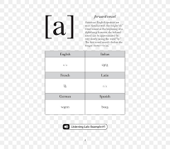 The symbol from the international phonetic alphabet (ipa), as used in phonetic transcriptions in modern dictionaries for english learners — that is, in a. Alfred S Ipa Made Easy A Guidebook For The International Phonetic Alphabet Phonetics Png 504x720px International Phonetic