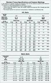 Helicoil Size Chart Metric Helicoil Drill Chart Related Keywords Suggestions