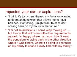 Example Of Career Aspiration Essay About Career Aspirations