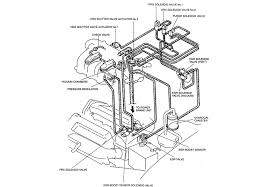 mazda mx 3 engine diagram wiring diagram used vacuum diagrams mazda mx 3 engine diagram