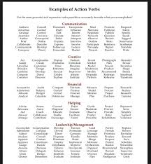 Strong Verbs For Resume Awesome 4618 Excelent Strong Verbs List For Writing Resume Example Template