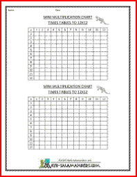 Blank Multiplication Charts To 12x12 Free And Other