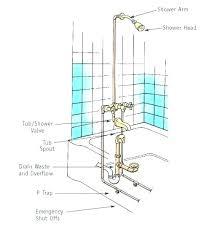 shower drain plumbing diagram bathtub drain pipe shower drain size shower drain plumbing bathtub with shower