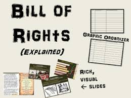 bill of rights ppt bill of rights visually engaging interactive ppt slides with