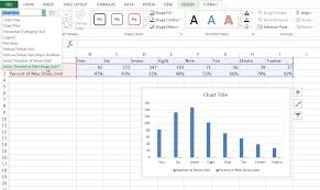 Add Primary Major Vertical Gridlines To The Clustered Bar Chart How To Add A Secondary Axis To An Excel Chart