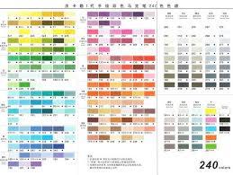 Sharpie Color Chart Inspirational Stabilo Point 88 Fineliner