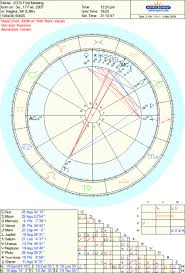 First Meeting Chart First Meeting Chart Astrologers Community