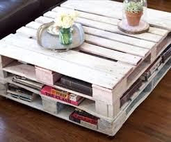 Best 25 Wood Pallet Coffee Table Ideas On Pinterest  Pallet Pallet Coffee Table Pinterest
