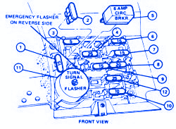 ford mustang 1992 engine fuse box block circuit breaker diagram ford mustang 1992 engine fuse box block circuit breaker diagram