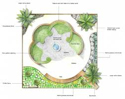 Zen Garden Design Plan Gallery Unique Inspiration