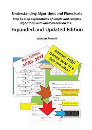 Understanding Algorithms And Flowcharts Step By Step Explanations Of Simple And Complex Algorithms With Implementation In C Fundamentals Of Modern