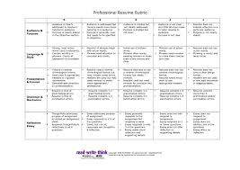 Resume Rubric | Sainde with regard to Resume Rubric