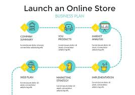 Free Project Timeline Template Launch An Online Store Timeline Template Free Timeline Maker