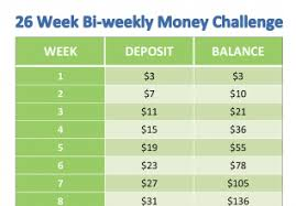 The 26 Bi Weekly Money Challenge The Easy Way To Save 1378