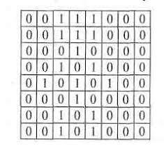 Контрольная работа Цель проверить усвоение материала по теме  Переведите число 1010102 в десятичный код