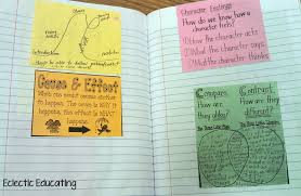 Anchor Chart Notebook Adventures In Literacy Land Readers Notebooks