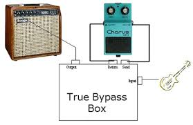 the diy true bypass lesson from the effect s out to the return of the true bypass box and connect a cable from the master out of the true bypass box to your amp thatacircacutes it