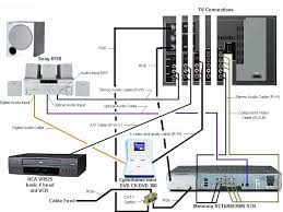 home theater receiver to dvr lb at home theatre wiring diagram home theater wiring installation at home theatre wiring diagram