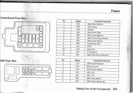 honda civic fuse box wiring diagrams