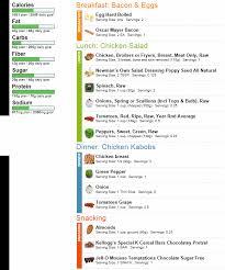 Low Carb Diet Plan Examples Go To Sample Low Carb Menu 2