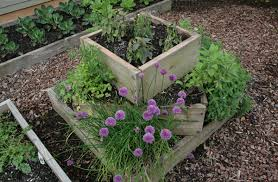 Small Picture Herb Garden Design Garden ideas and garden design