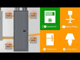 power systems transfer switches home backup generac smart management modules for home backup power