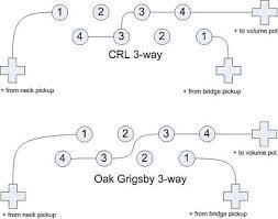 oak grigsby 5 way switch wiring diagram oak image wiring mistake sounds good please help identify on oak grigsby 5 way switch wiring diagram