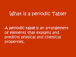 Organizing the Periodic Table. What is a periodic Table? A ...