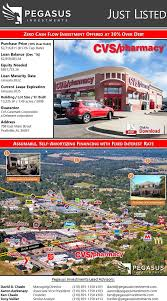 Commercial Real Estate Alabama