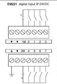 siemens s7 200 plc wiring diagram siemens image siemens s7 200 plc wiring diagram wiring diagrams and schematics on siemens s7 200 plc wiring