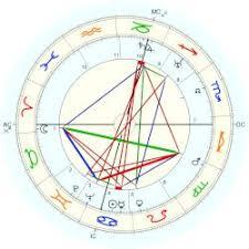 Diana Spencer Natal Chart Cartland Barbara Astro Databank