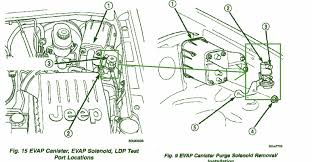 jeep cherokee fog light wiring diagram jeep image 2001 jeep wrangler fog light wiring diagram wiring diagram and on jeep cherokee fog light wiring