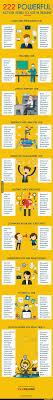 Resume Power Verb List Eliolera Com