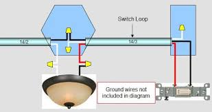electrical does it matter if the power in goes into fixture Switch Loop Wiring Ceiling Fan does it matter if the power in goes into fixture before switch? switch loop ceiling fan wiring