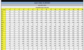 48 Exact Pay Chart For Air Force Reserve