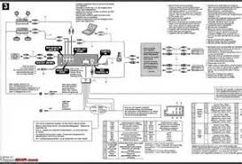 watch more like sony car radio wiring diagram sony car stereo wiring diagram sony car stereo wiring diagram
