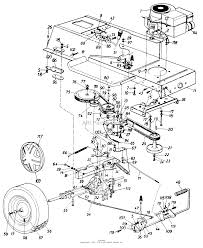 Lowes mtd riding mower wiring diagram wiring library