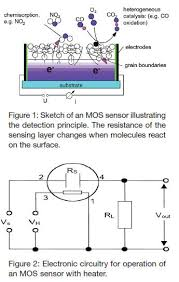 wiring photoelectric switch diagram images dark on light sensors quality sensor circuit diagram wiring electronic schematic design