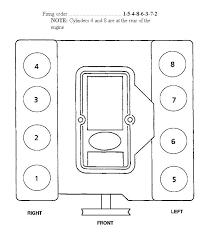 2005 buick rendezvous wiring diagram wiring diagram for you • 2005 buick lacrosse cxl engine diagram 2007 buick terraza 2004 buick rendezvous wiring diagram pdf 2005